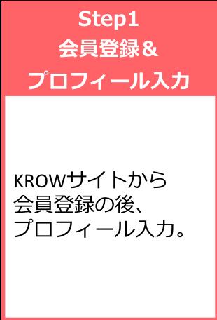 KROWのサービスの強み サービスフロー